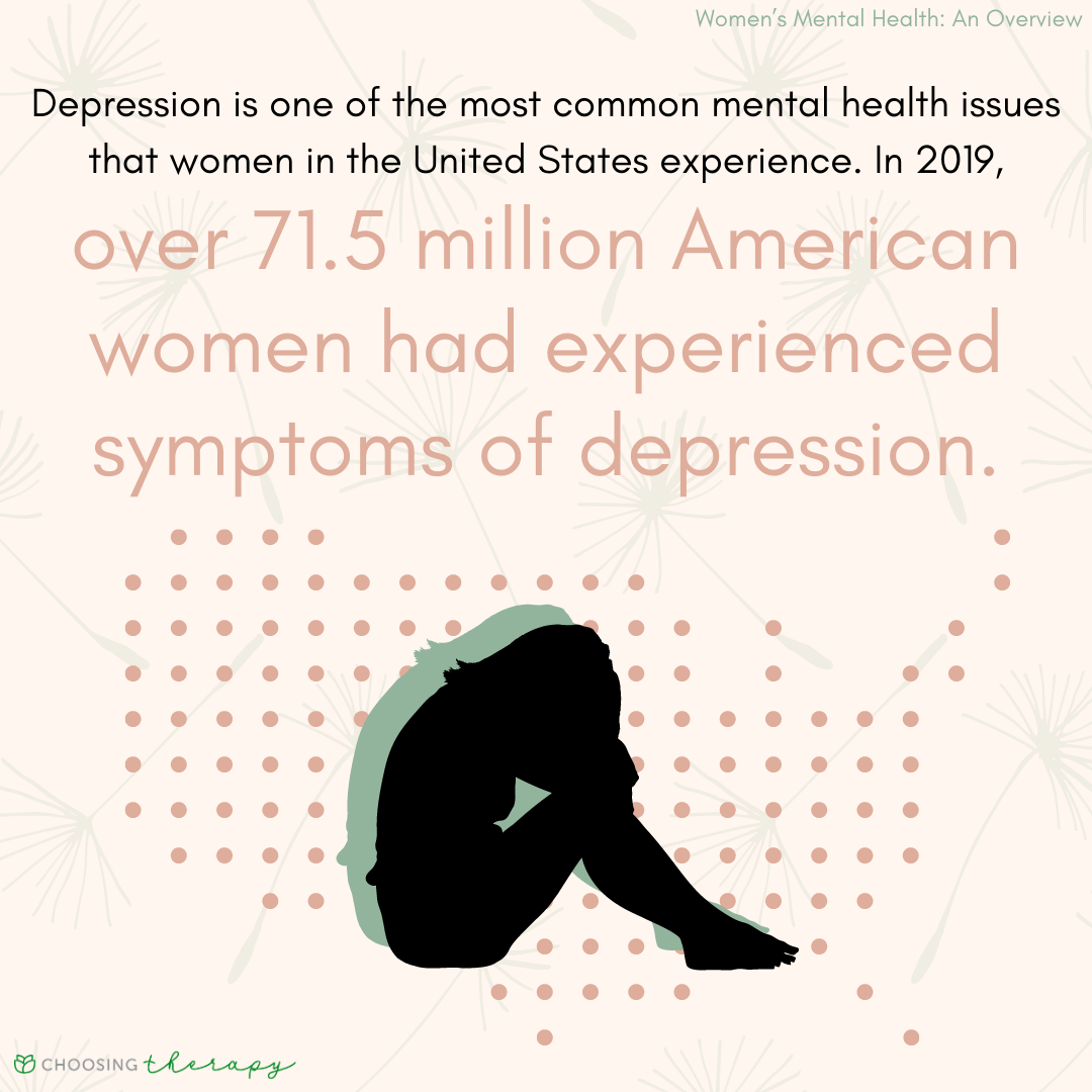 Number of American Women Who Had Experienced Symptoms of Depression