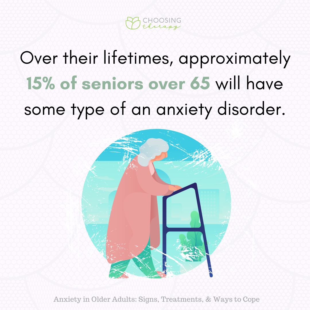 Number of Seniors Experiencig Some Type of Anxiety Disorder
